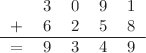 <math> \begin{tabular}{ccccc} &3 &0 &9 &1 \\ + &6 &2 &5& 8\\ \hline = &9 &3 &4 &9 \end{tabular} </math>