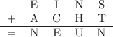 <math> \begin{tabular}{ccccc} &E &I &N &S \\ + &A &C &H& T\\ \hline = &N &E &U &N \end{tabular} </math>